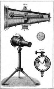 caleidoscopio de brewster